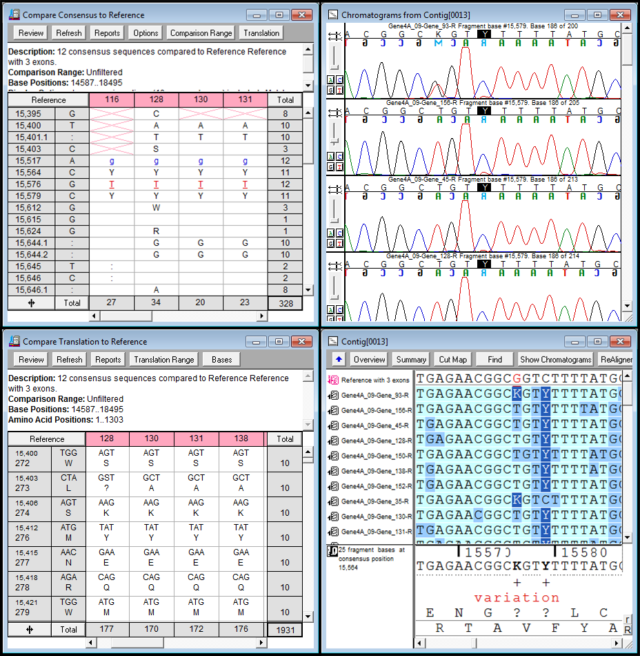 Sequencher DNA Sequence Analysis Software from Gene Codes